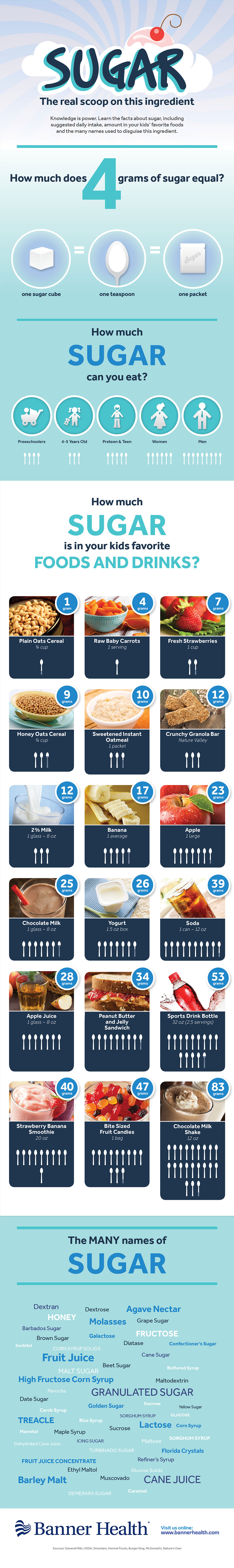 Sugar-Content-Infographic_ENG_L1