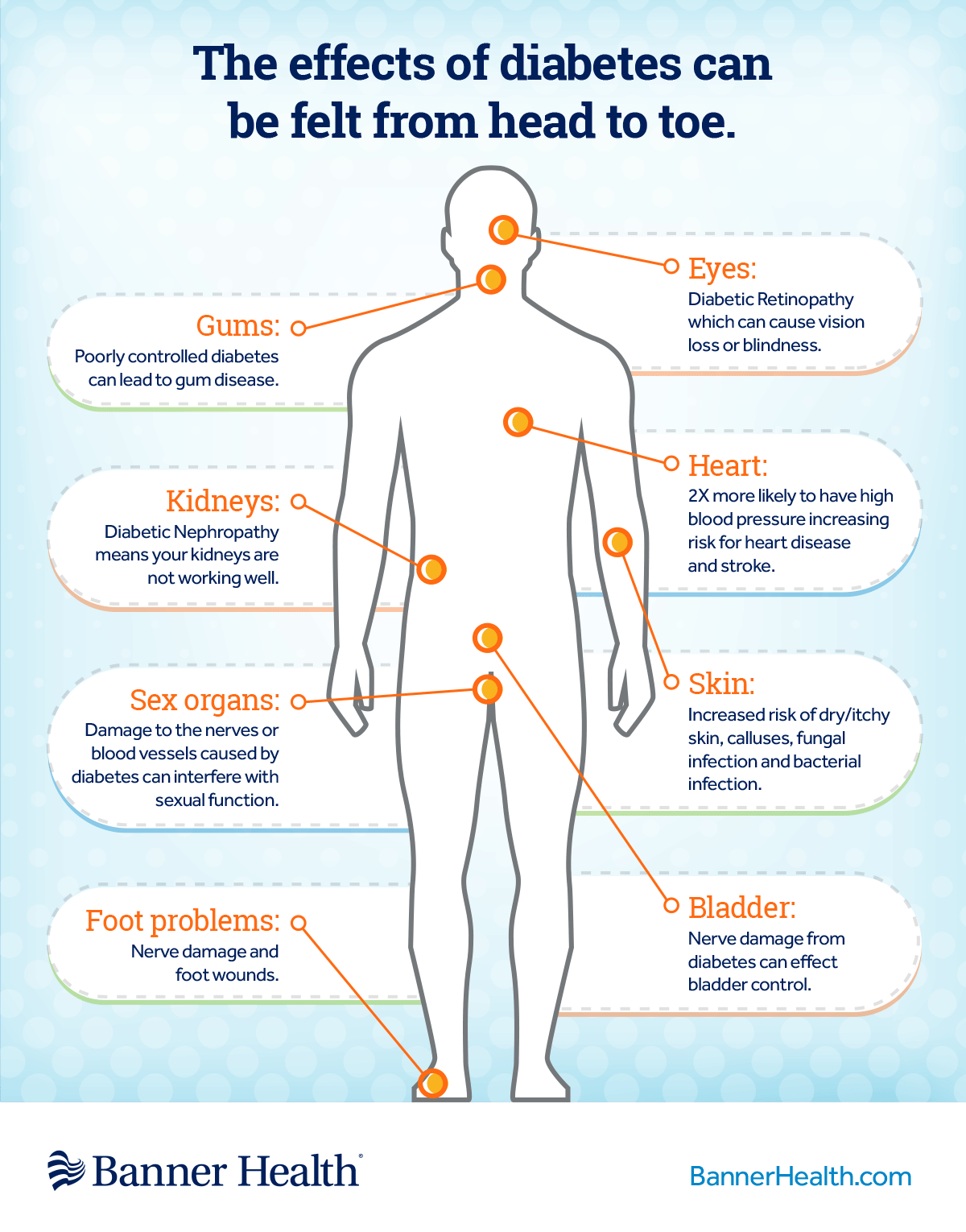 infographic-the-effects-of-diabetes