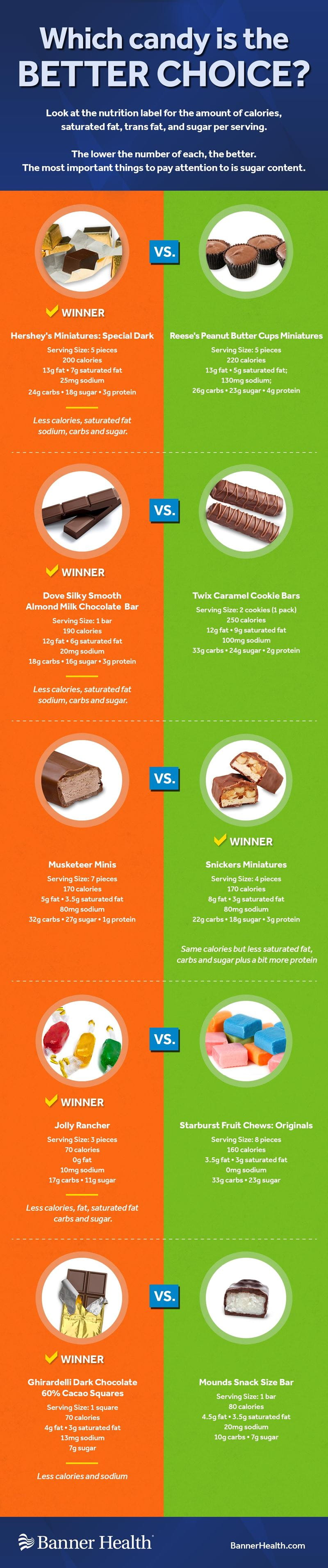 candy-comparison-infographic