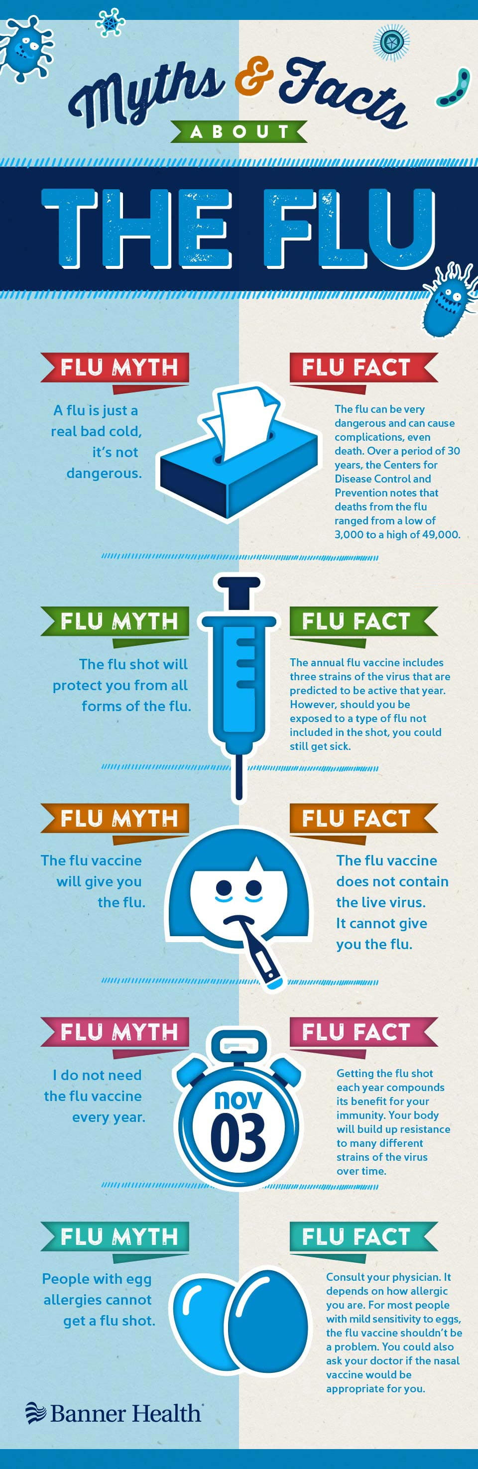 The Myths And Facts You Should Know About The Flu Banner