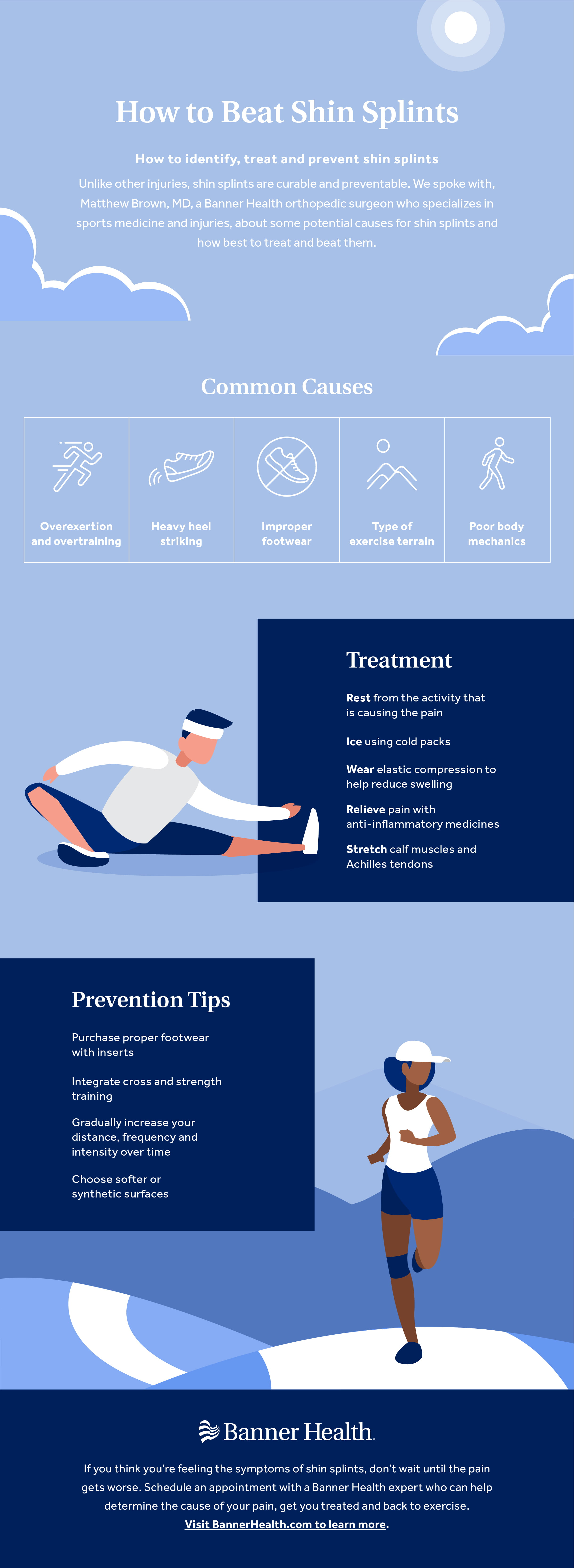 Shin Splints Infographic