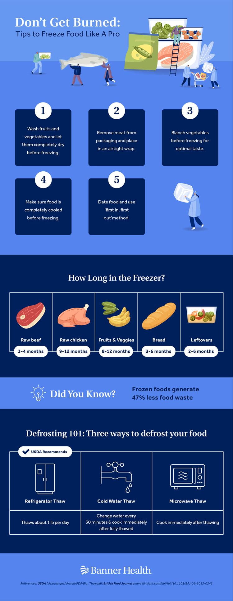Freezing Foods Guide Infographic